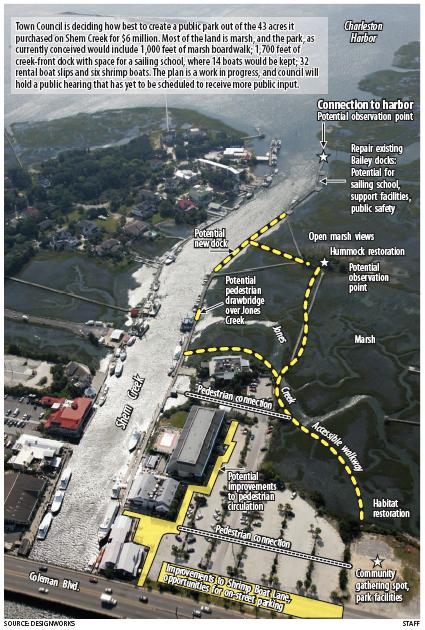 The proposed layout of the 43-acre park on Shem Creek.  Click the image above to view a larger version of the map.